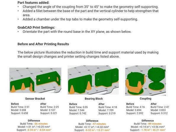 Ako navrhovať pre 3Dtlač ztermoplastov