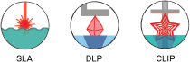 PostProcess-icons-SLA-DLP-Clip